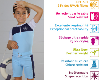Boys UV Sun Protection Surf Combo Swim Set UPF 50+ - Top and Shorts