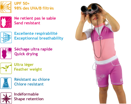 Girls UV Sun Protection Surf Combo Swim Set UPF 50+ - Top and Shorts